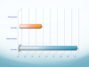 dialisi peritoneale belluardo.036