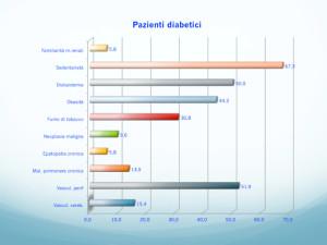 dialisi peritoneale belluardo.038