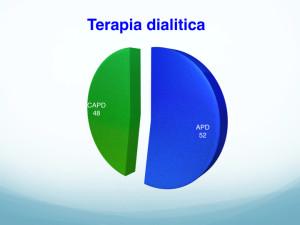 dialisi peritoneale belluardo.041
